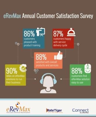 erevmax customer survey